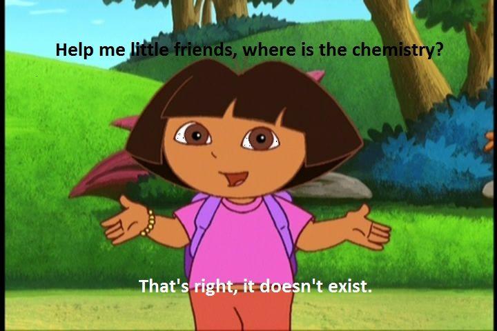Famous Dora The Explorer Quotes