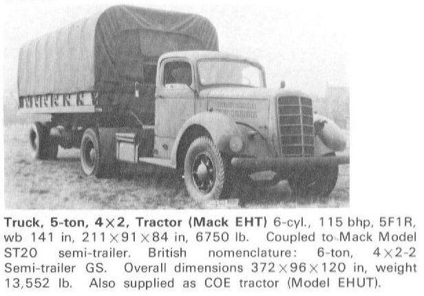 Mack Trucks Ww2. Diagrams. Get Free Image About Wiring Diagram ... on semi tractor fuel gauge, human shoulder anatomy diagram, semi tractor tires, semi-trailer diagram, semi tractor plug, 53 ft trailer inside dimension diagram, semi tractor exhaust, semi tractor rear suspension, semi truck trailer wiring, semi plug diagram, semi axle diagrams, semi truck diagram, semi trailer wiring color code, tractor-trailer diagram, semi tractor cover, semi tractor oil filter, semi tractor repair, semi tail light wiring, semi 7-way plug wiring, semi tractor parts,