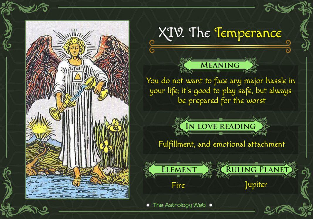 Temperance Love Card  Temperance tarot, Tarot card meanings