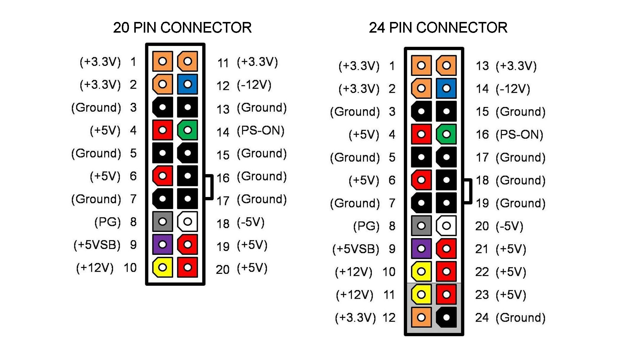 small resolution of 24 pin atx wiring diagram