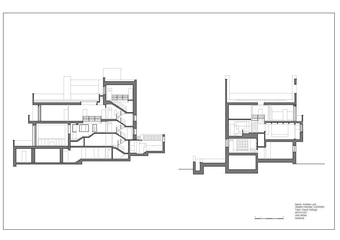 Villa Muller Pesquisa Google Arquitectura Y Casas