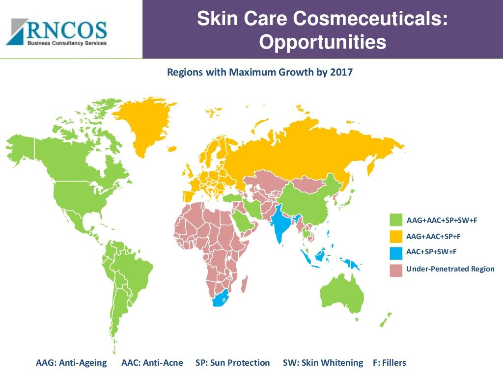 The cosmeceutical market - current and future outlook.