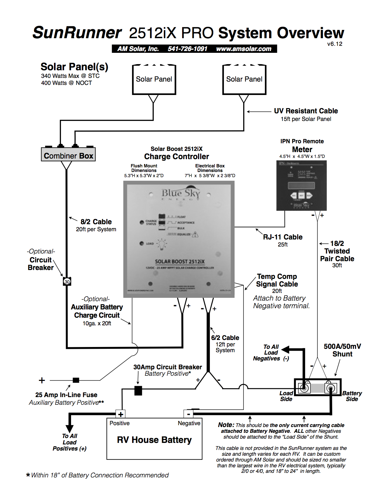 Solar Panel To Battery Overview Green Energy Simple Power Diagram More