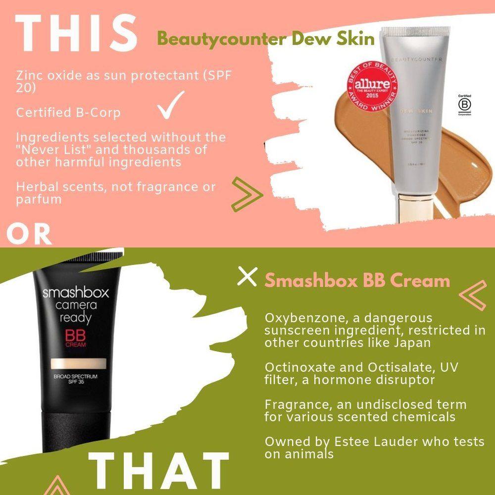 Clean Beauty Swaps Safe beauty products, Beauty swap