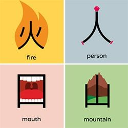 Chineasy ~ illustrated Chinese characters to help people learn to read Chinese. | Visual Design