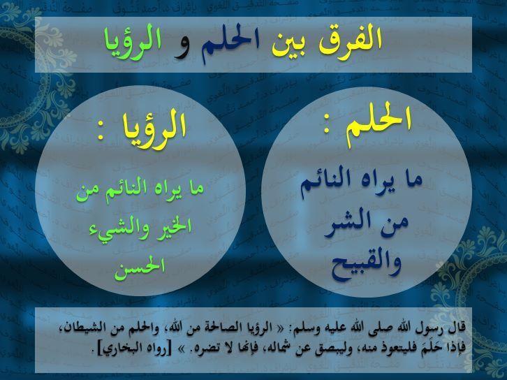الحلم الرؤيا Beautiful Arabic Words Arabic Language Quran