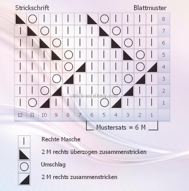 Photo of Strickschrift für Blattmuster