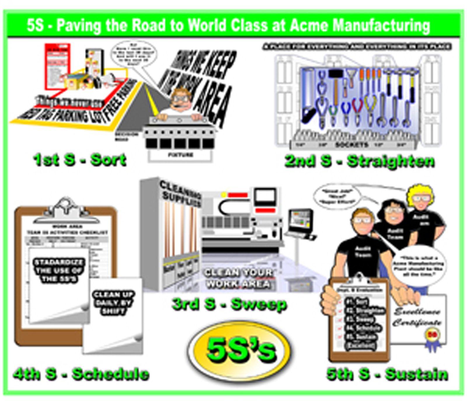 Lean & 5S Workplace Organization