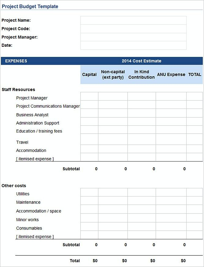 software development cost estimation template - free project budget template project budget template