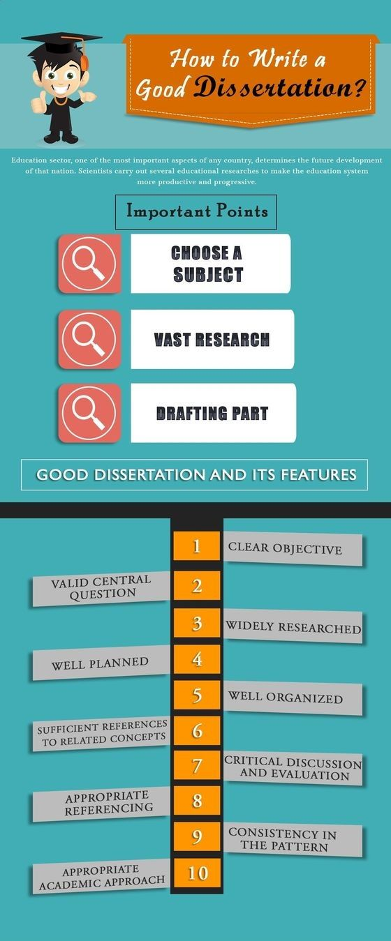 Best Website to Buy Your Top Quality Dissertation Online