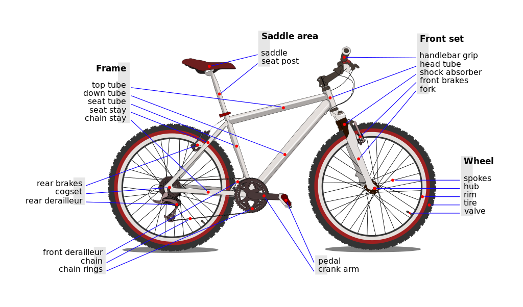 Original Schematic Diagram Of A Bicycle Bmx Bike Parts Bmx