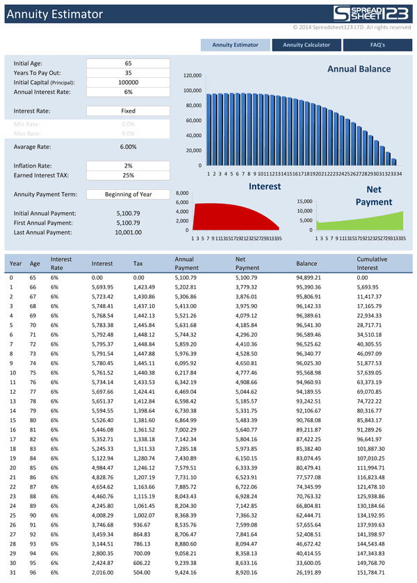 download a free annuity calculator for microsoft excel which helps