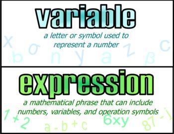 Algebra Word Wall - Math Posters | MiddleSchoolMaestros com