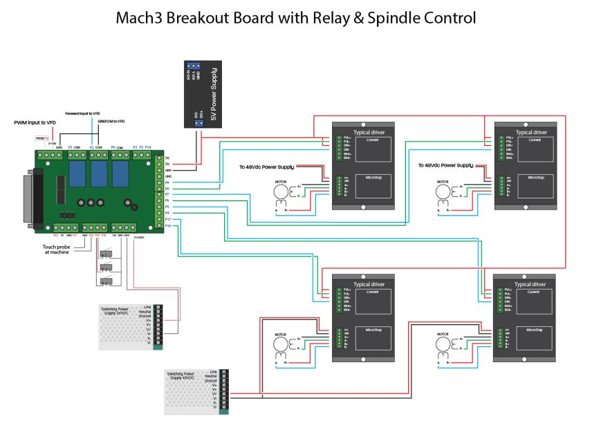 Complete Wiring Diagram Cnc 6 Axis Interface Breakout Board With Relay And Spindle Control Breakout Board Cnc Cnc Controller