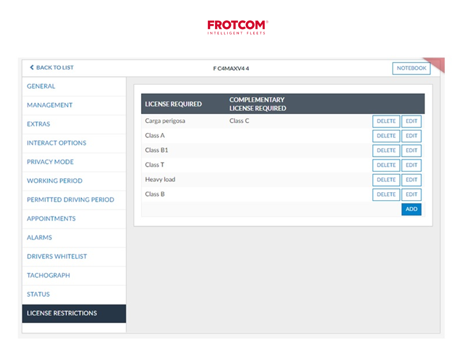 Pin On Enter Frotcom