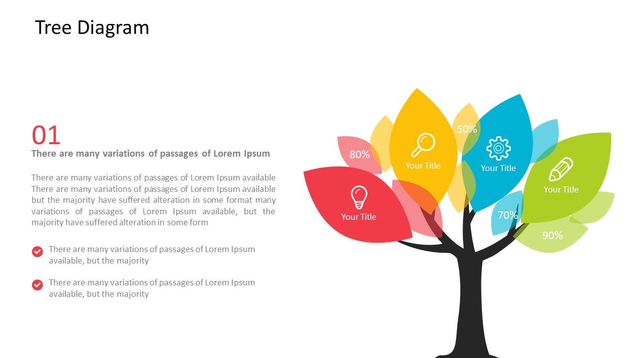 Slide2 Tree Diagram Powerpoint Templates Powerpoint Tree diagram template powerpoint free download