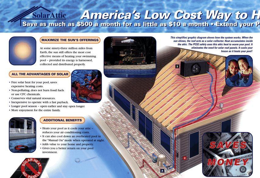 Solar Attic Solar Pool Heater Pcs2 Solar Pool Heater Brochure Large Center Graphic View Solar Pool Heater Pool Heater Solar Hot Water