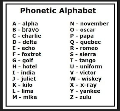 pin by andrea gonzalez on sailing | pinterest | military, phonetic