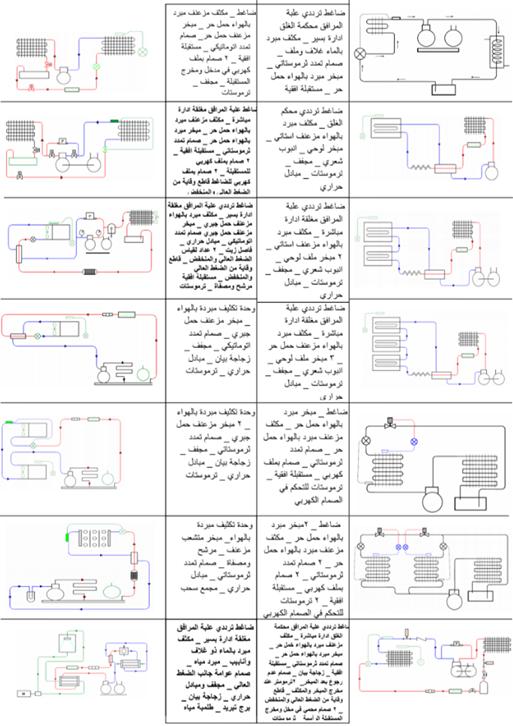 تبريد وتكييف بحث Google Bullet Journal Journal