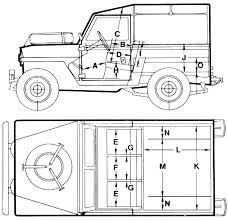Bildergebnis für land rover series 3 88 dimensions