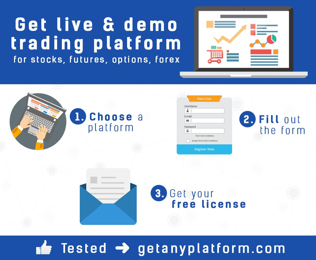 Demo Forex Trading Account, Risk Free Online - FXCM UK