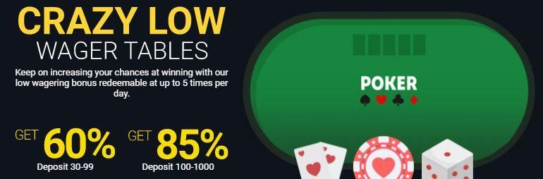 Brango Casino Codes
