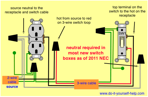wiring diagrams for switch to control a wall receptacle ... wiring a wall outlet