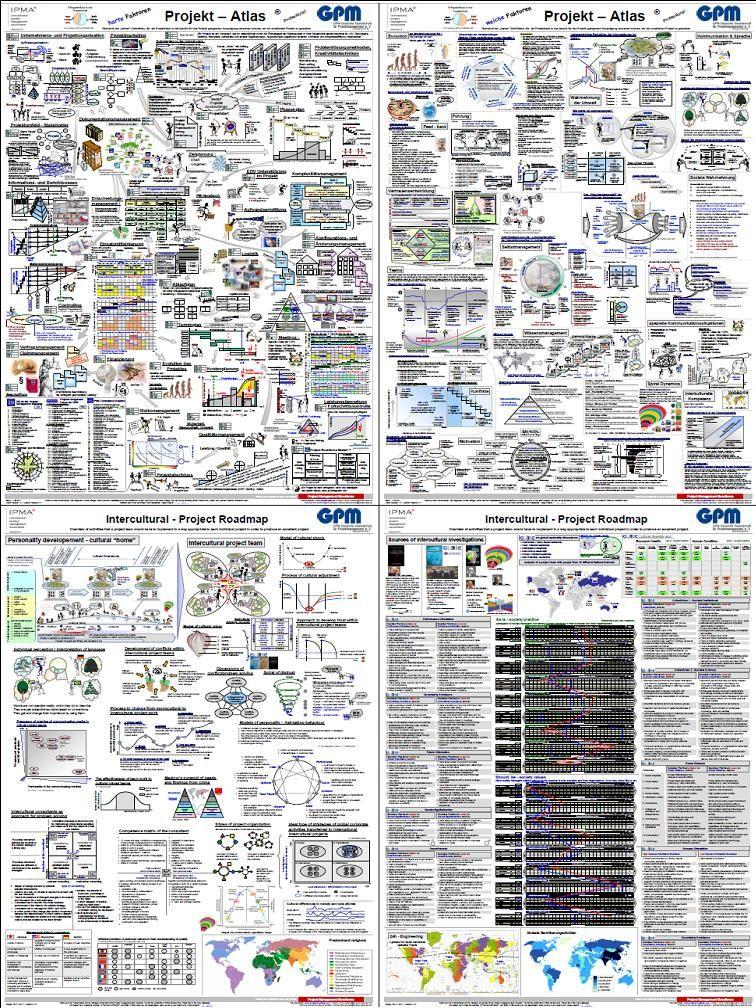 Projekt Atlas Professional Version Deutsch Projektmanagment