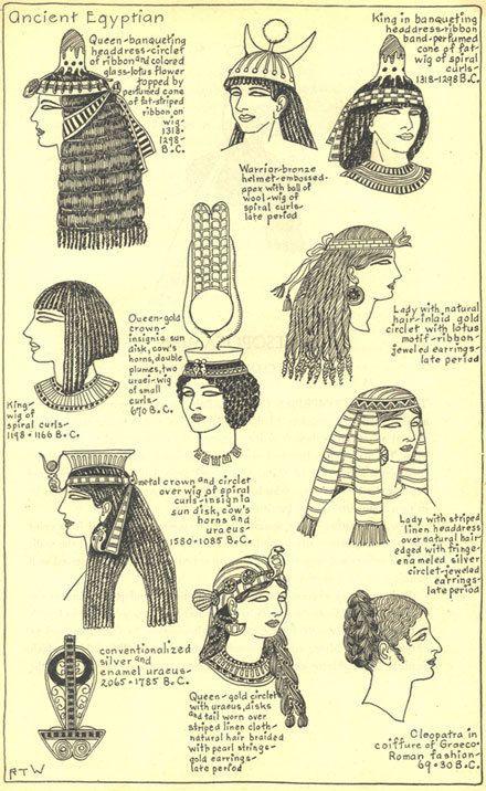 2d3204d2b7bd0 History of Hats