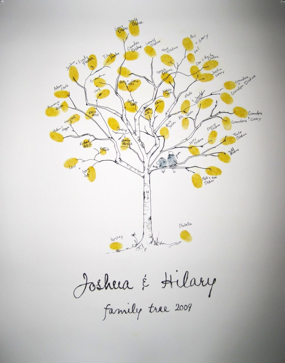 perfect baby shower tree (thumbprints in colors to match nursery)