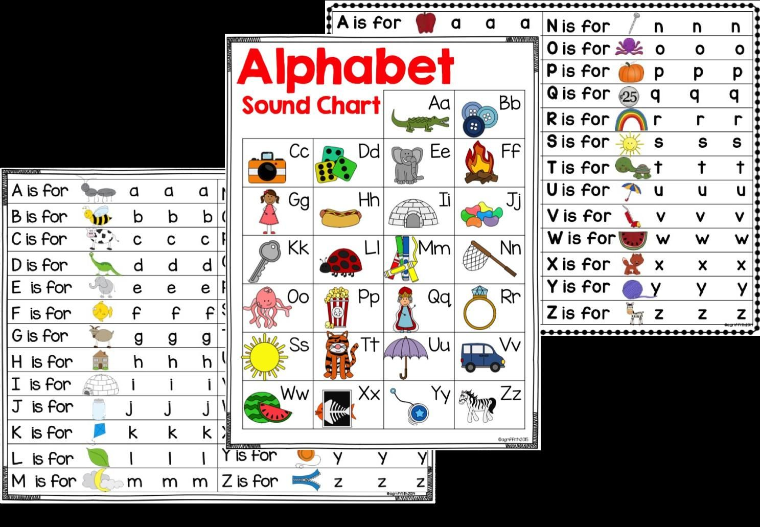 Phonic Sounds Of Alphabets A To Z In Hindi Abc Phonics Phonics Chart Phonics Sounds [ 1031 x 1487 Pixel ]