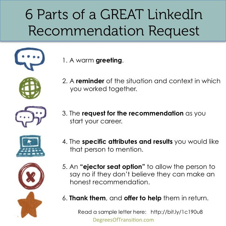 Parts Of A Great Linkedin Recommendation Request Letter