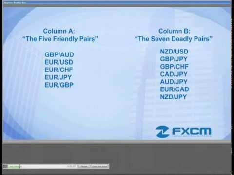 Learn To Trade Currency With Fxcm Watch Beginner Forex Trading Tips Forextradingandcoaching