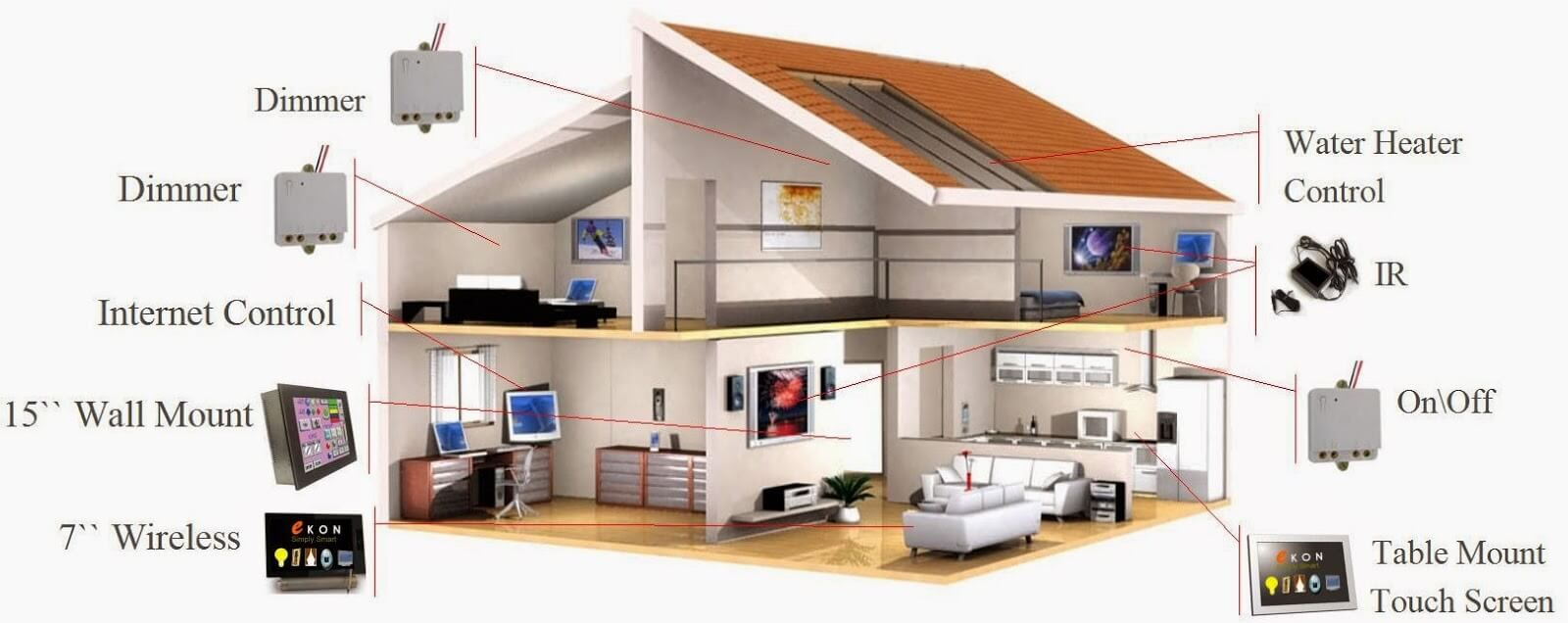 Intellicaz Offering Home Automation System For Villa S Luxury Houses Apartment S Individual Houses Etc Home Automation System Home Smart Home Automation