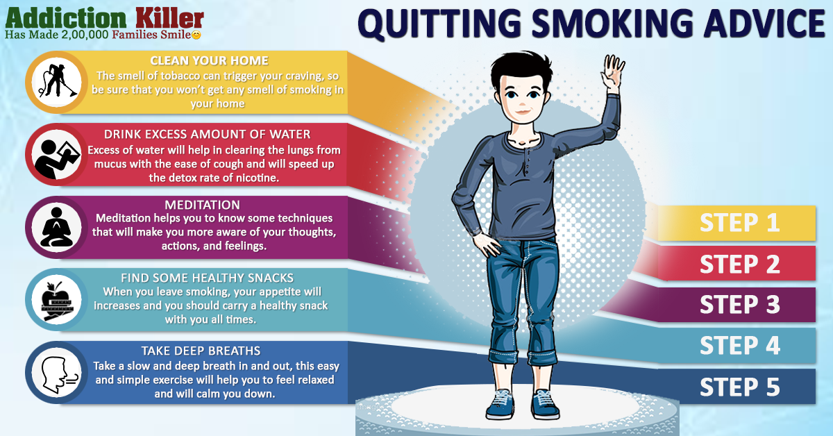 Image result for Follow these steps to quit smoking and drinking
