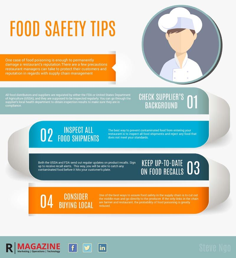 Infographic What You Need to Know About Food Safety Facts - food safety quiz