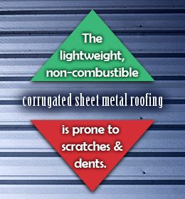 Pros And Cons Of Corrugated Sheet Metal Roofing