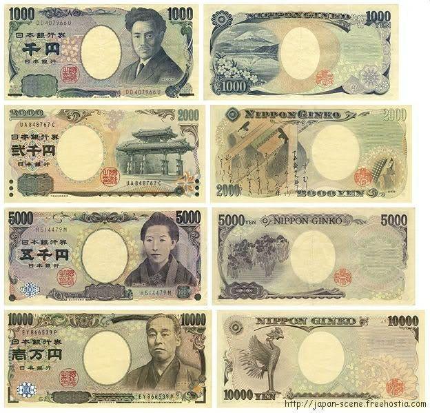 Japanese yen forex