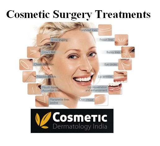 Best Skin Care Clinic For Cosmetic Surgery Treatments in