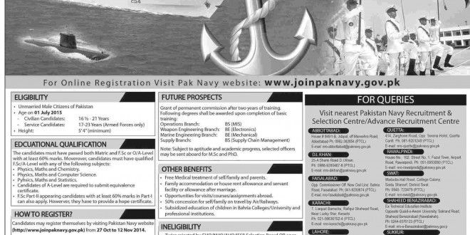 Join Pakistan Navy As Pn Cadet For Permanent Commission New Jobs