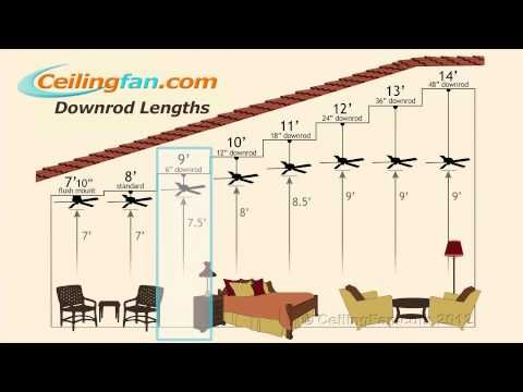 Ceiling fan downrod guide youtube my house 826 house ideas ceiling fan downrod guide youtube aloadofball Gallery
