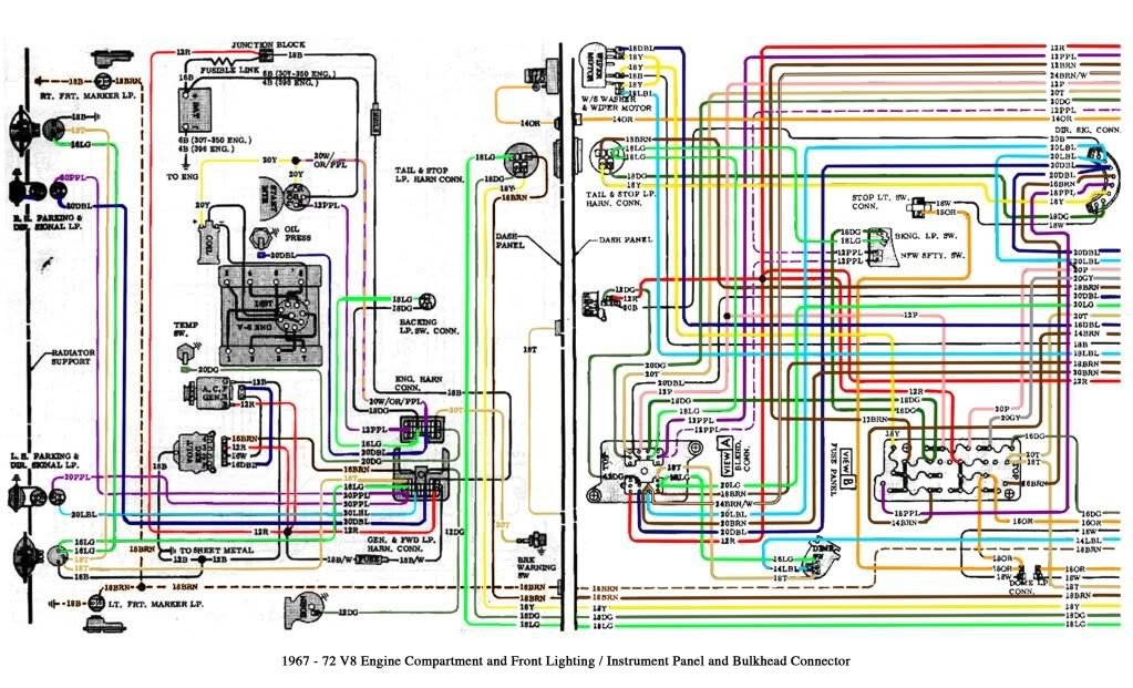 Chevy C10 Wiring Diagram 2  19671972 | automotive