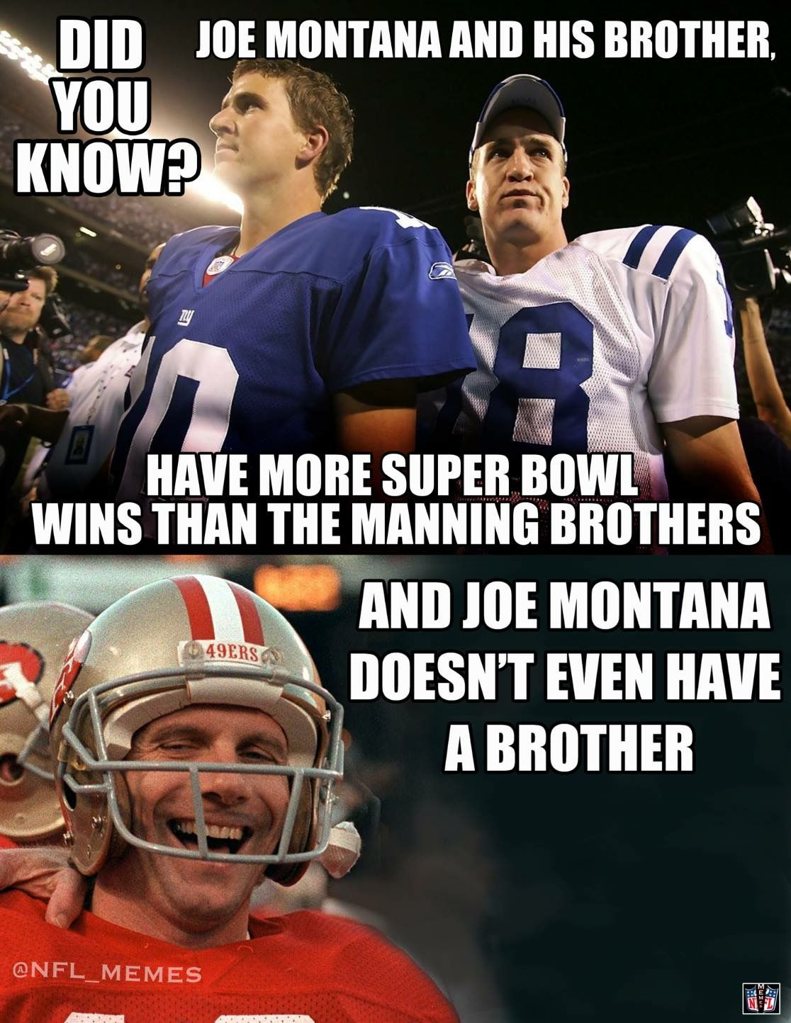 Joe Montana And His Brother Have More Super Bowl Wins Than The Manning Brothers And Joe Montana Doesn T Have A Brot Funny Sports Memes Football Jokes Nfl Funny