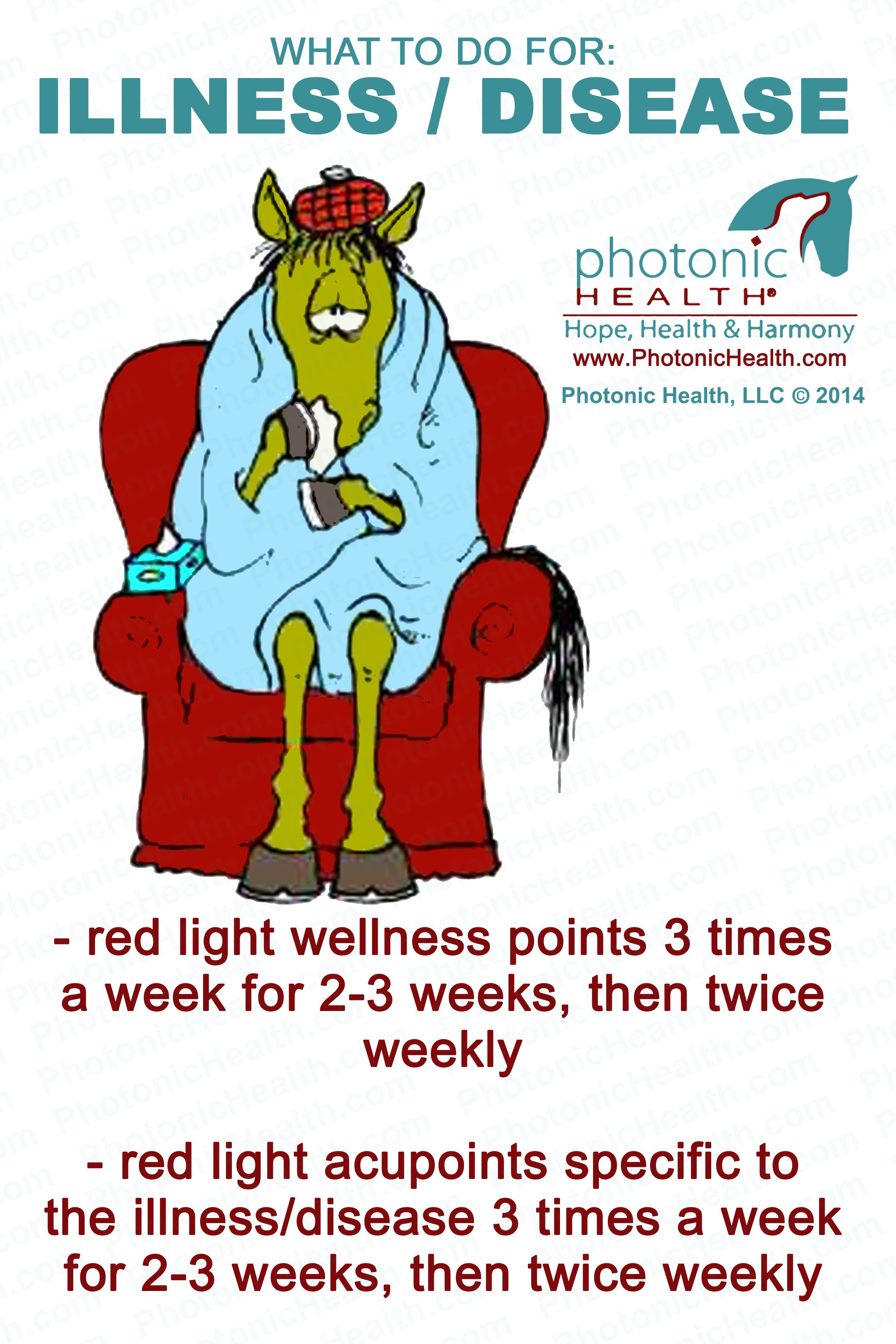For Just About Any Illness Or Disease The Photonic Health