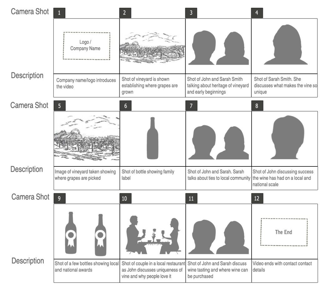 Storyboard Example For Online Video  Videomarketing