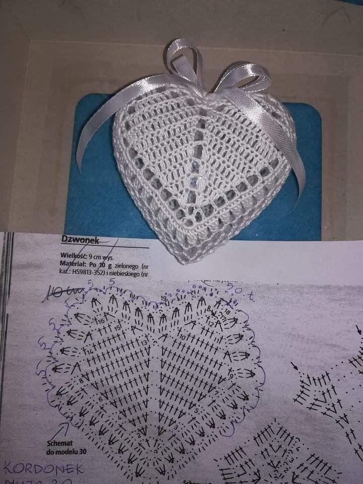 Pin By Jola On Diy Crochet Flower Tutorial Crochet Doily Diagram Crochet Basics