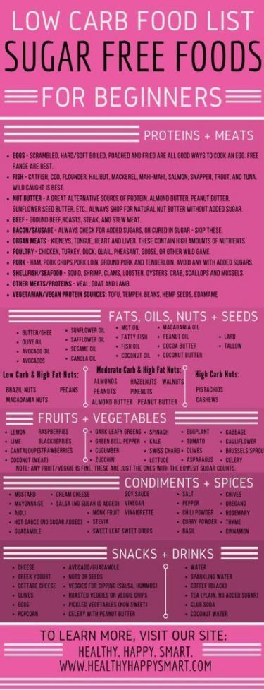 39+ ideas fitness diet recipes clean eating low carb #fitness #diet #recipes
