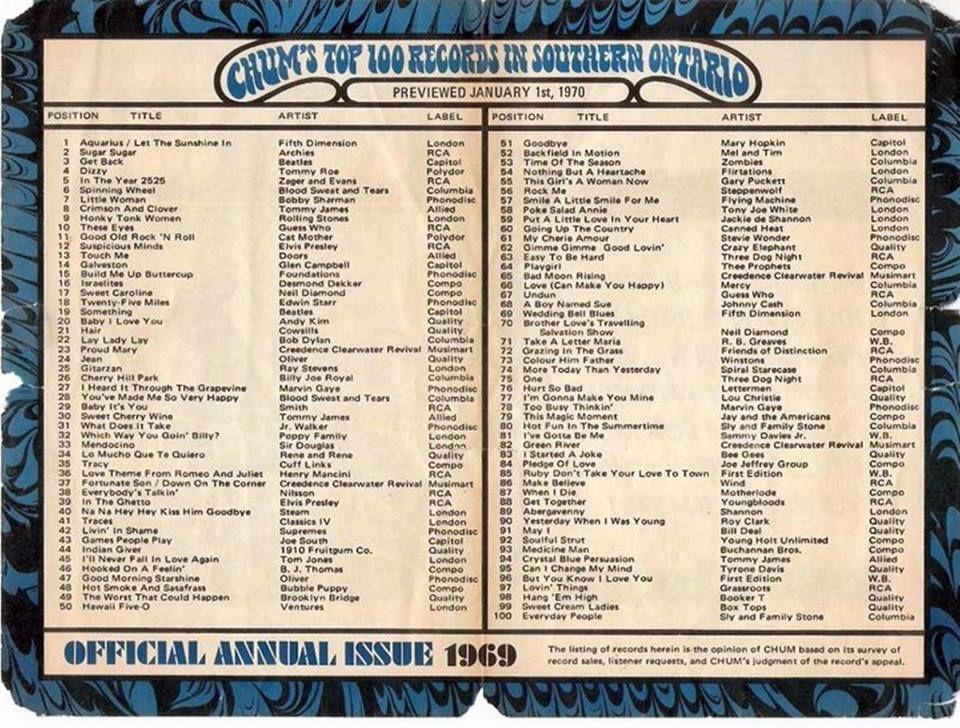 Top 100 songs from 1969 <3 | Music in 2019 | Top 100 songs