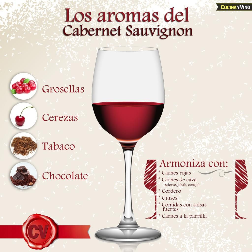 Cocina Y Vino On Twitter Wine Tasting Near Me Wine Drinks Wine Recipes