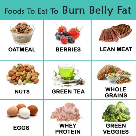 Best diet pill to reduce belly fat